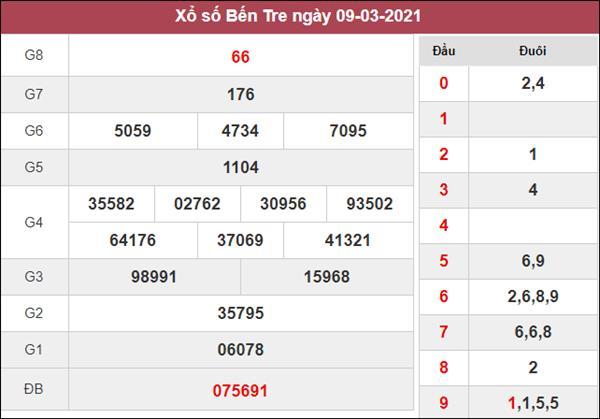 Thống kê XSBT 16/3/2021 chốt loto gan Bến Tre hôm nay