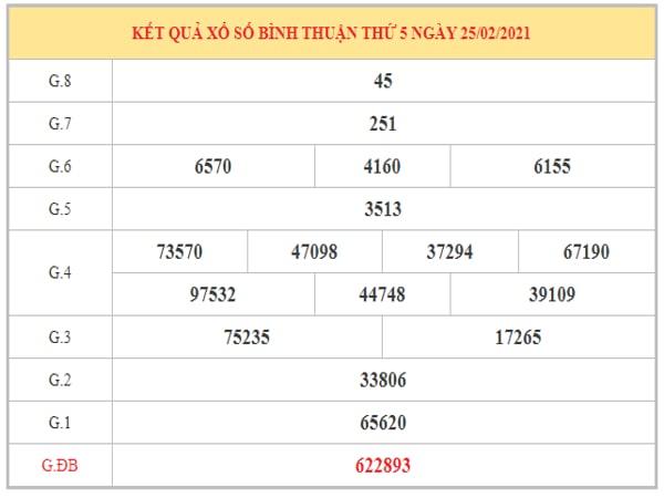 Thống kê KQXSBT ngày 4/3/2021 dựa trên kết quả kỳ trước