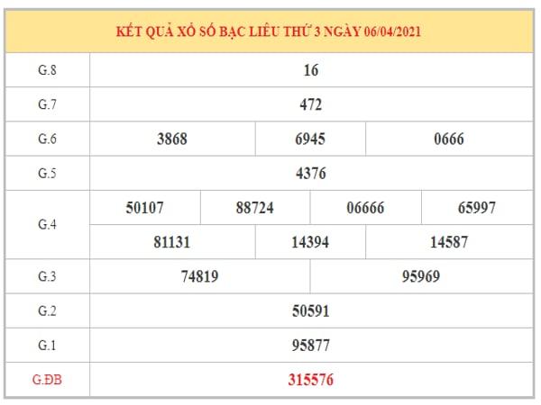 Thống kê KQXSBL ngày 13/4/2021 dựa trên kết quả kì trước