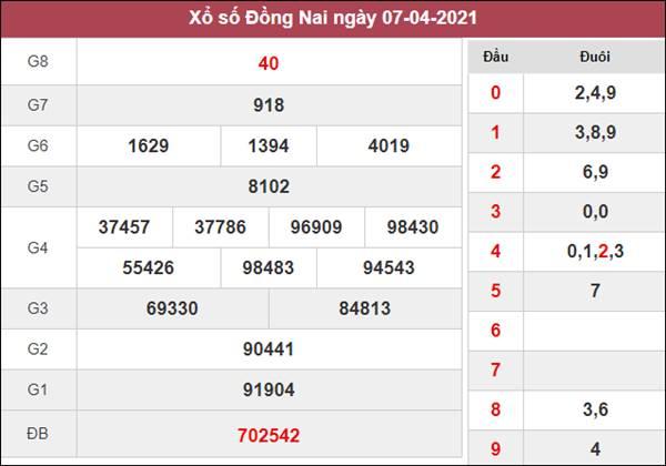Thống kê XSDNA 14/4/2021 thứ 4 chốt số đẹp giờ vàng siêu chuẩn