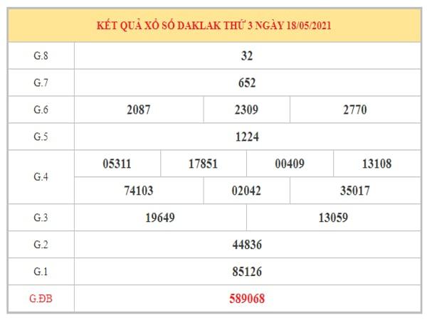 Thống kê KQXSDLK ngày 25/5/2021 dựa trên kết quả kì trước