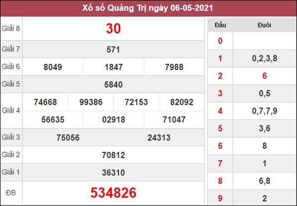 Thống kê XSQT 13/5/2021 chốt số đẹp giờ hoàng đạo