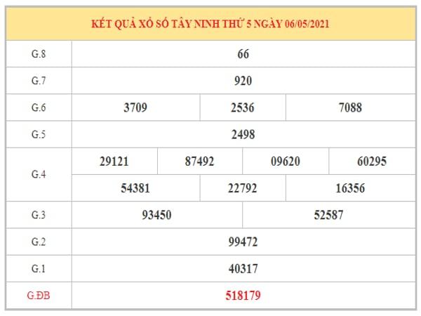Nhận định KQXSTN ngày 13/5/2021 dựa trên kết quả kì trước
