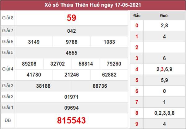 Thống kê XSTTH 24/5/2021 tổng hợp các cặp lô về nhiều