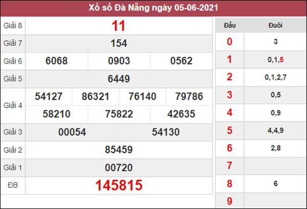 Thống kê XSDNG 9/6/2021 tổng hợp cặp lô về nhiều thứ 4
