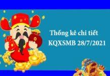 Thống kê chi tiết KQXSMB 28/7/2021