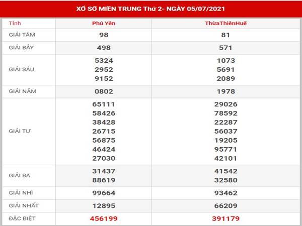 Thống kê kết quả sổ xố Miền Trung thứ 2 ngày 12/7/2021