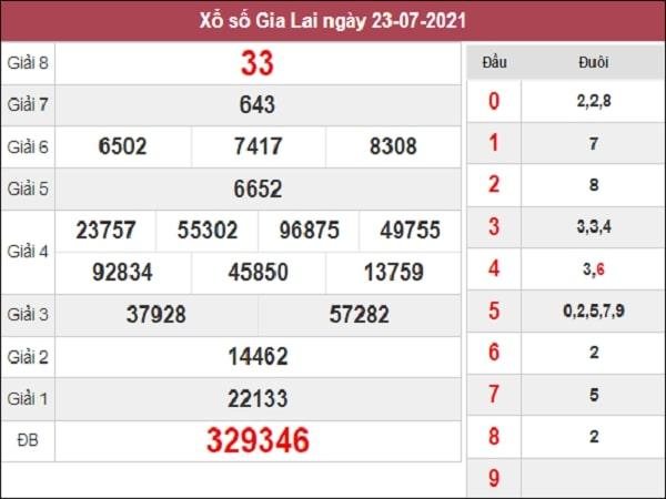 Phân tích XSGL 30/7/2021