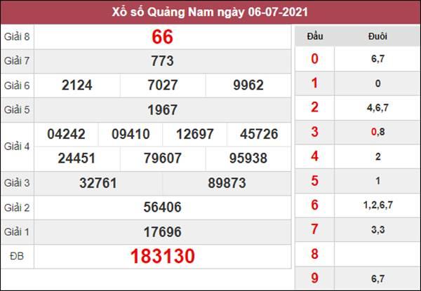 Thống kê XSQNM 13/7/2021 tổng hợp cặp lô về nhiều thứ 3