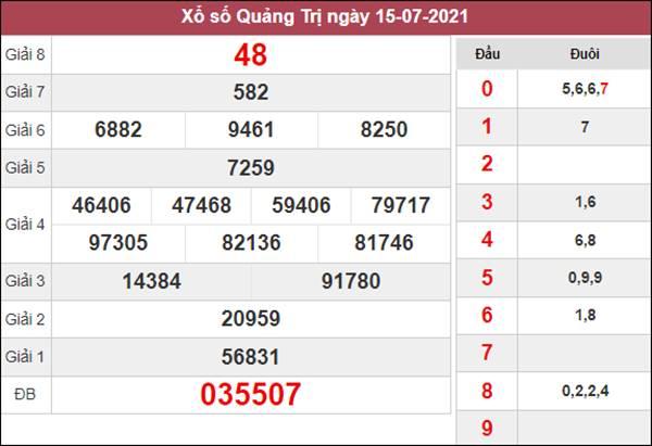 Thống kê XSQT 22/7/2021 chốt loto gan Quảng Trị thứ 5