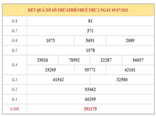Thống kê KQXSTTH ngày 12/7/2021 dựa trên kết quả kì trước