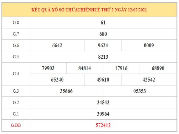 Dự đoán XSTTH ngày 19/7/2021 dựa trên kết quả kì trước