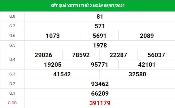 Thống kê soi cầu xổ số Thừa Thiên Huế ngày 12/7/2021 hôm nay
