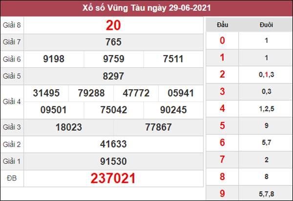 Thống kê XSVT 6/7/2021 chốt số đẹp giờ hoàng đạo thứ 3