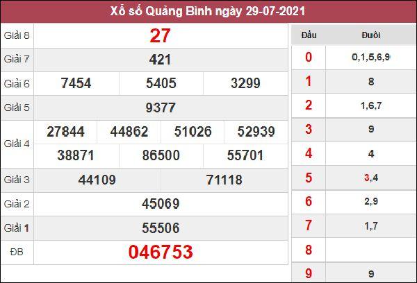 Thống kê XSQB 5/8/2021 chốt kết quả Quảng Bình hôm nay