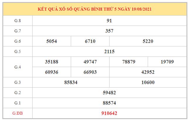 Thống kê KQXSQB ngày 26/8/2021 dựa trên kết quả kì trước