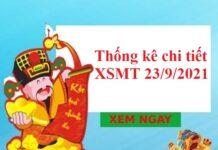 Thống kê chi tiết KQXSMT 23/9/2021