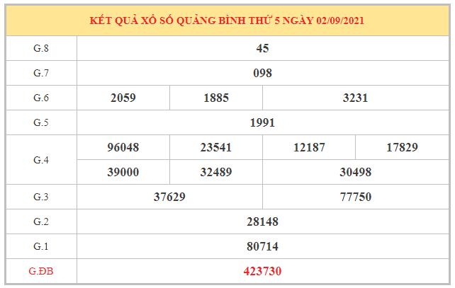 Soi cầu XSQB ngày 9/9/2021 dựa trên kết quả kì trước