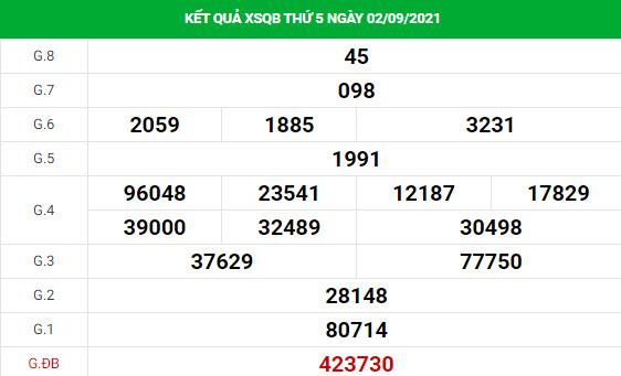 Thống kê soi cầu xổ số Quảng Bình ngày 9/9/2021 hôm nay thứ 5