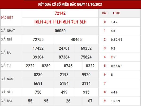 Thống kê KQXSMB 12/10/2021 - Dự đoán MB hôm nay