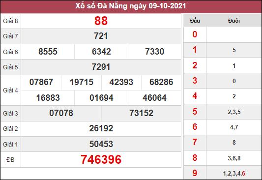 Thống kê xổ số Đà Nẵng ngày 13/10/2021